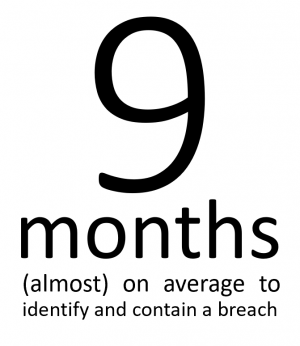 9 months almost on average to identify and contain a breach